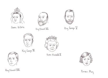 Royal Family Tree
